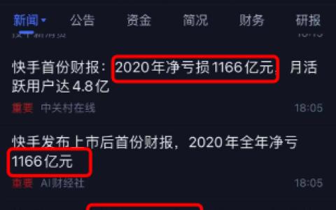 快手2020年净亏损1166亿元 做梦都没想到原因是这个