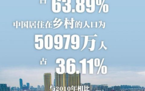 中国城镇人口突破9亿,对此有什么看法和想法